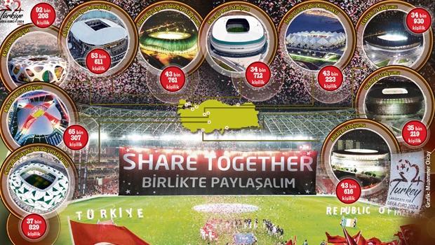 Türkiye İçin Tarihi Gün! Nefesler Tutuldu, EURO 2024'ün Ev Sahibinin Açıklanması Bekleniyor